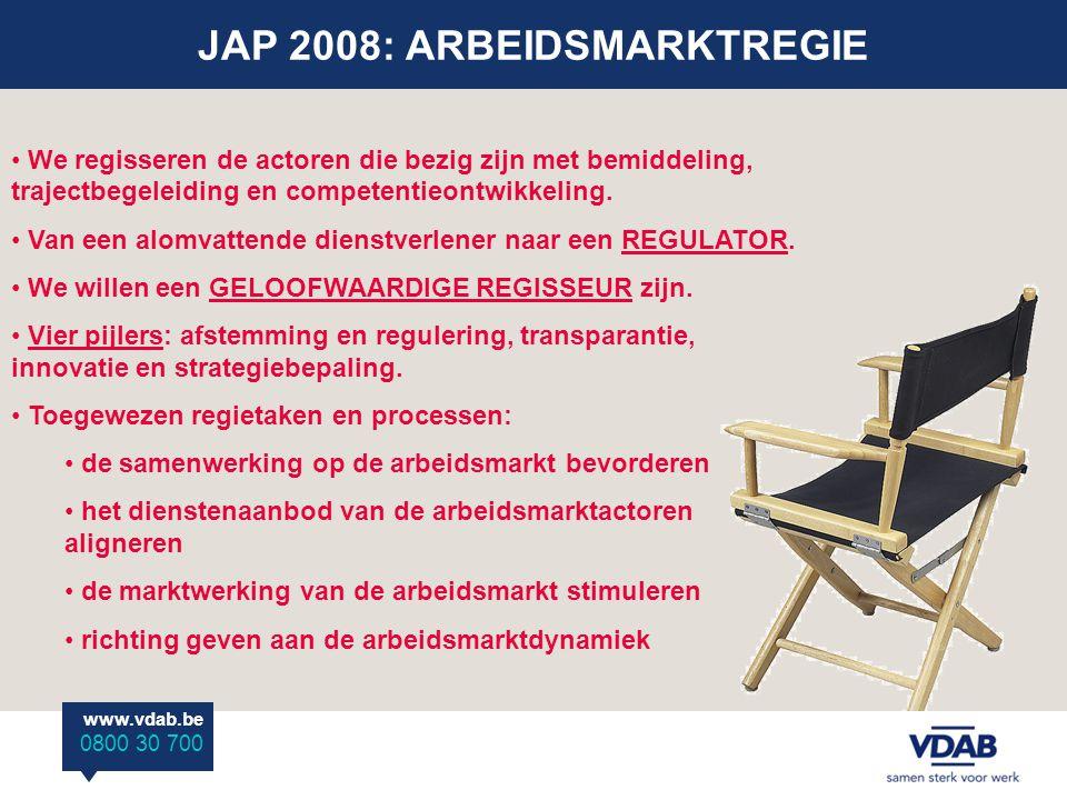JAP 2008: ARBEIDSMARKTREGIE www.vdab.be 0800 30 700 We regisseren de actoren die bezig zijn met bemiddeling, trajectbegeleiding en competentieontwikkeling.