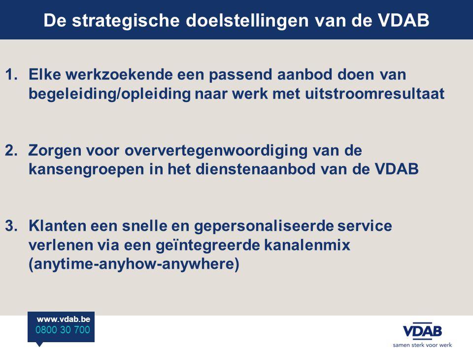www.vdab.be 0800 30 700 De strategische doelstellingen van de VDAB 1.Elke werkzoekende een passend aanbod doen van begeleiding/opleiding naar werk met uitstroomresultaat 2.Zorgen voor oververtegenwoordiging van de kansengroepen in het dienstenaanbod van de VDAB 3.Klanten een snelle en gepersonaliseerde service verlenen via een geïntegreerde kanalenmix (anytime-anyhow-anywhere)