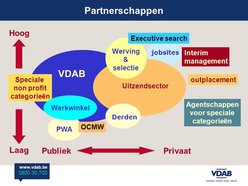 Partnerschappen www.vdab.be 0800.30.700 outplacement Publiek Privaat Uitzendsector OCMW Werving & selectie Interim management Agentschappen voor speci
