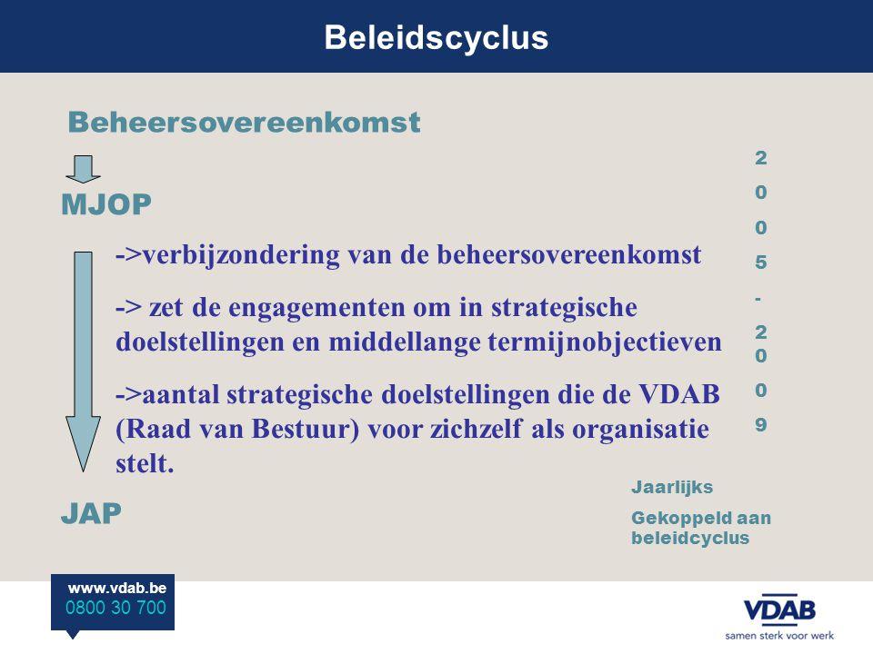 www.vdab.be 0800 30 700 www.vdab.be 0800.30.700 Beleidscyclus www.vdab.be 0800 30 700 Beheersovereenkomst ->verbijzondering van de beheersovereenkomst -> zet de engagementen om in strategische doelstellingen en middellange termijnobjectieven ->aantal strategische doelstellingen die de VDAB (Raad van Bestuur) voor zichzelf als organisatie stelt.