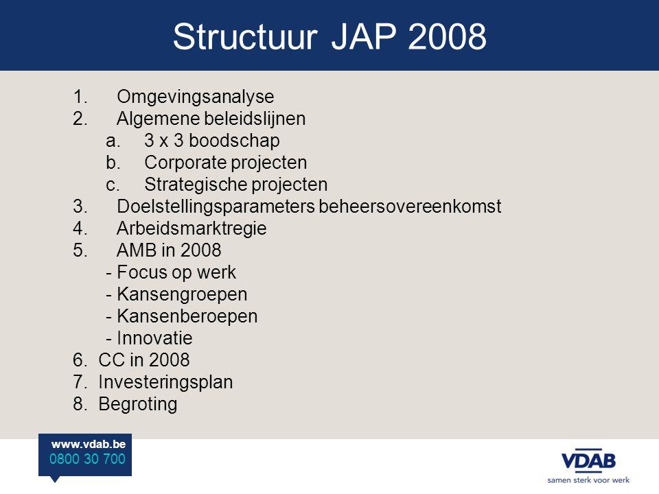 www.vdab.be 0800 30 700 1.Omgevingsanalyse 2.Algemene beleidslijnen a.3 x 3 boodschap b.Corporate projecten c.Strategische projecten 3.Doelstellingsparameters beheersovereenkomst 4.Arbeidsmarktregie 5.AMB in 2008 - Focus op werk - Kansengroepen - Kansenberoepen - Innovatie 6.