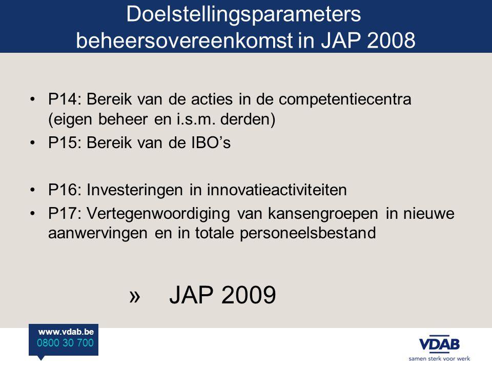 www.vdab.be 0800 30 700 P14: Bereik van de acties in de competentiecentra (eigen beheer en i.s.m.