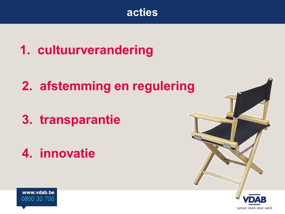 www.vdab.be 0800 30 700 acties 1. cultuurverandering 2.