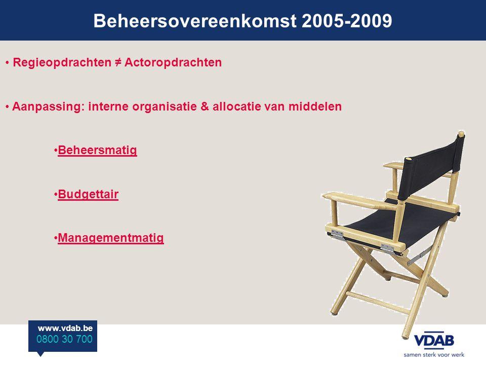 Beheersovereenkomst 2005-2009 www.vdab.be 0800 30 700 Regieopdrachten ≠ Actoropdrachten Aanpassing: interne organisatie & allocatie van middelen Beheersmatig Budgettair Managementmatig