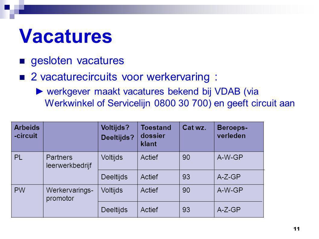 11 Vacatures gesloten vacatures 2 vacaturecircuits voor werkervaring : ► werkgever maakt vacatures bekend bij VDAB (via Werkwinkel of Servicelijn 0800 30 700) en geeft circuit aan Arbeids -circuit Voltijds.