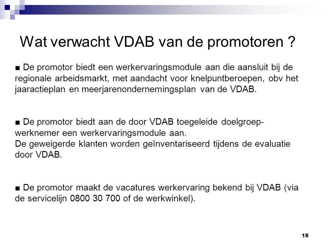 15 Wat verwacht VDAB van de promotoren .