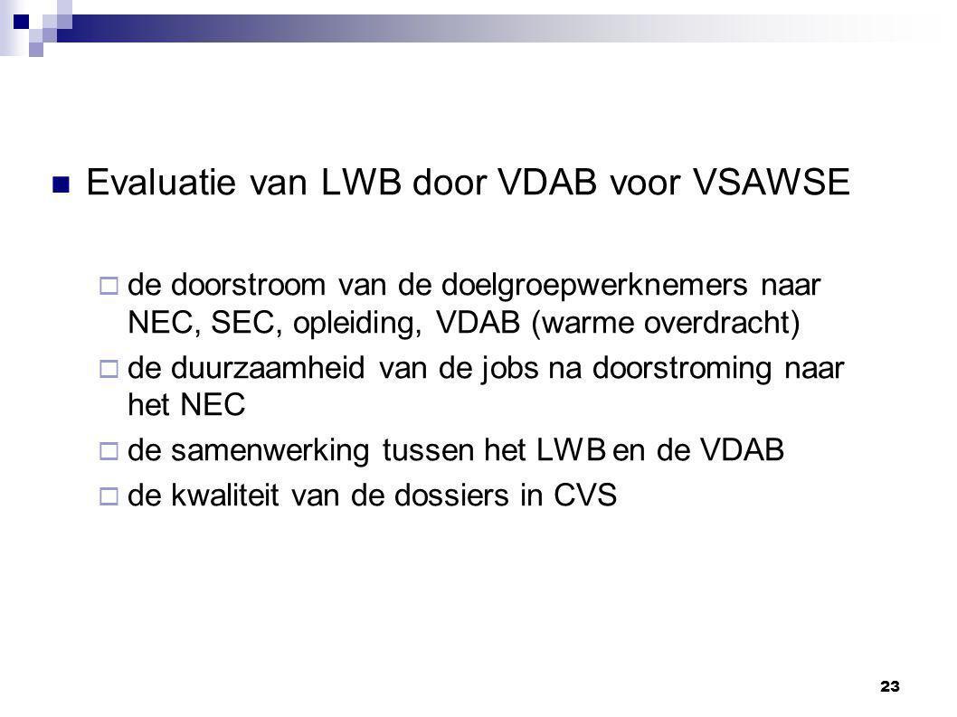 23 Evaluatie van LWB door VDAB voor VSAWSE  de doorstroom van de doelgroepwerknemers naar NEC, SEC, opleiding, VDAB (warme overdracht)  de duurzaamheid van de jobs na doorstroming naar het NEC  de samenwerking tussen het LWB en de VDAB  de kwaliteit van de dossiers in CVS