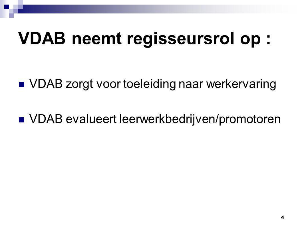 4 VDAB neemt regisseursrol op : VDAB zorgt voor toeleiding naar werkervaring VDAB evalueert leerwerkbedrijven/promotoren