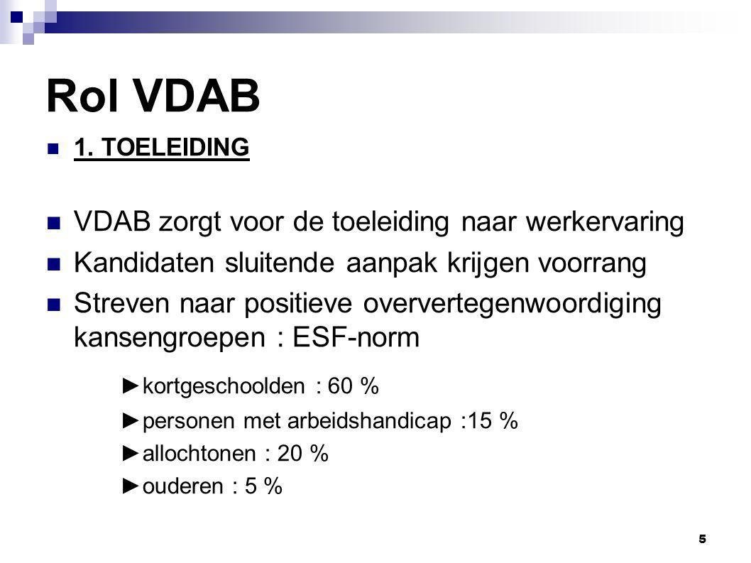 5 Rol VDAB 1.