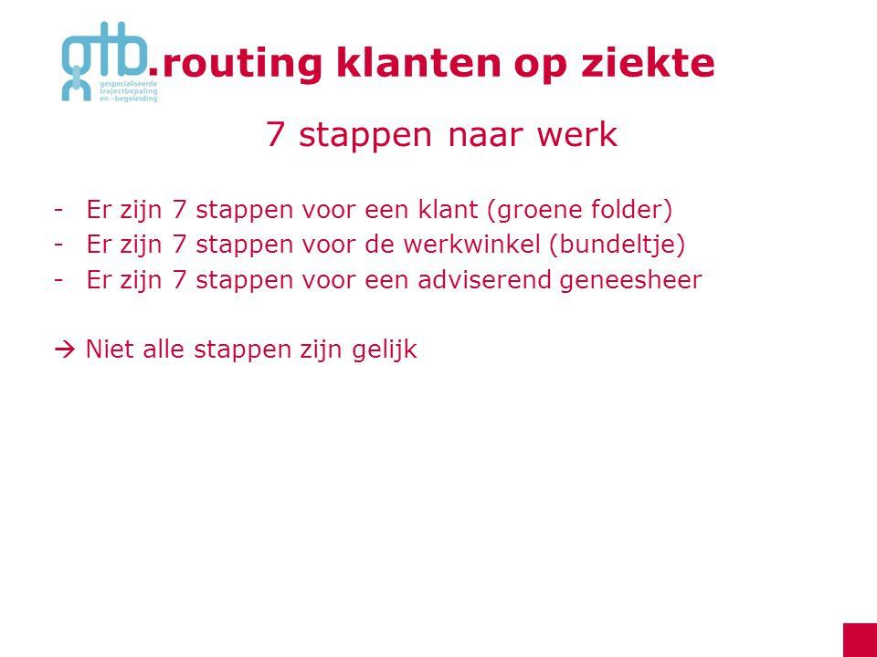 routing klanten op ziekte 7 stappen naar werk -Er zijn 7 stappen voor een klant (groene folder) -Er zijn 7 stappen voor de werkwinkel (bundeltje) -Er