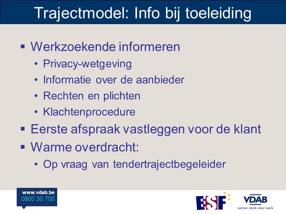 www.vdab.be 0800 30 700 Trajectmodel: Info bij toeleiding  Werkzoekende informeren Privacy-wetgeving Informatie over de aanbieder Rechten en plichten