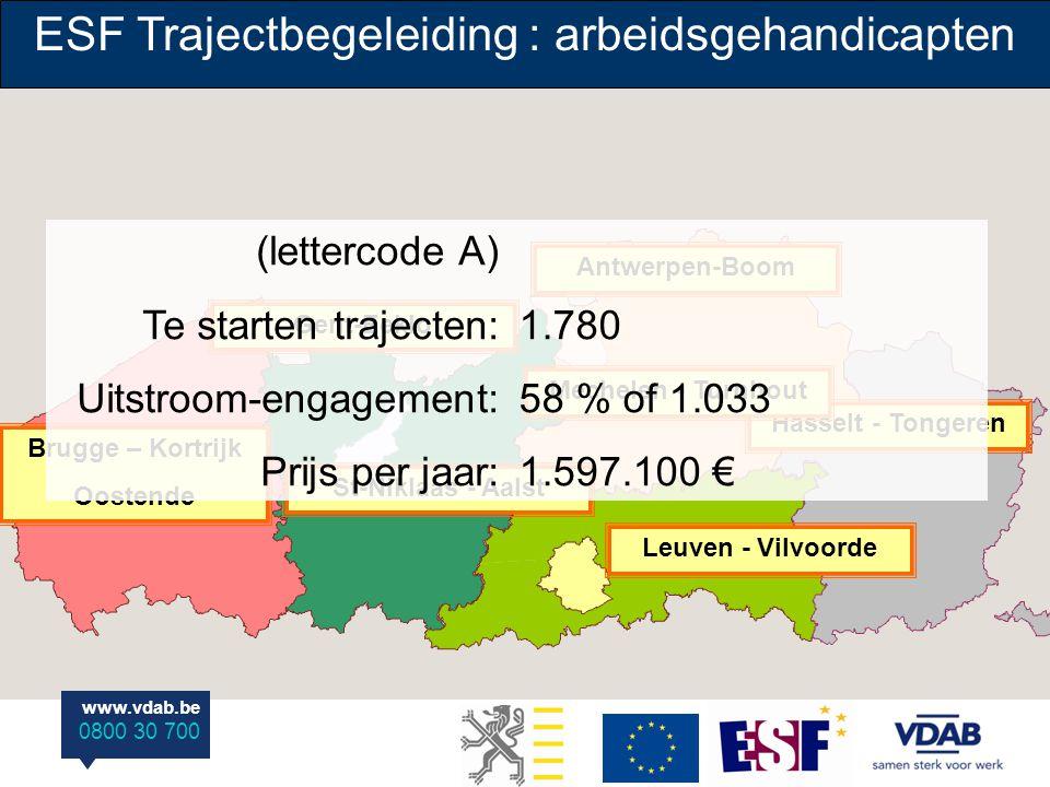 www.vdab.be 0800 30 700 Antwerpen-Boom Gent-Eeklo ESF Trajectbegeleiding : arbeidsgehandicapten Hasselt - Tongeren Brugge – Kortrijk Oostende St-Niklaas - Aalst Leuven - Vilvoorde Mechelen - Turnhout (lettercode A) Te starten trajecten: Uitstroom-engagement: Prijs per jaar: 1.780 58 % of 1.033 1.597.100 €