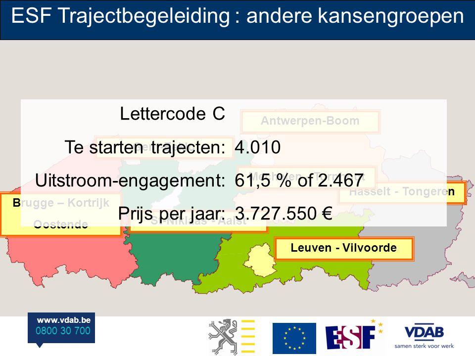 www.vdab.be 0800 30 700 Antwerpen-Boom Gent-Eeklo Hasselt - Tongeren Brugge – Kortrijk Oostende St-Niklaas - Aalst Leuven - Vilvoorde Mechelen - Turnhout Lettercode C Te starten trajecten: Uitstroom-engagement: Prijs per jaar: 4.010 61,5 % of 2.467 3.727.550 € ESF Trajectbegeleiding : andere kansengroepen