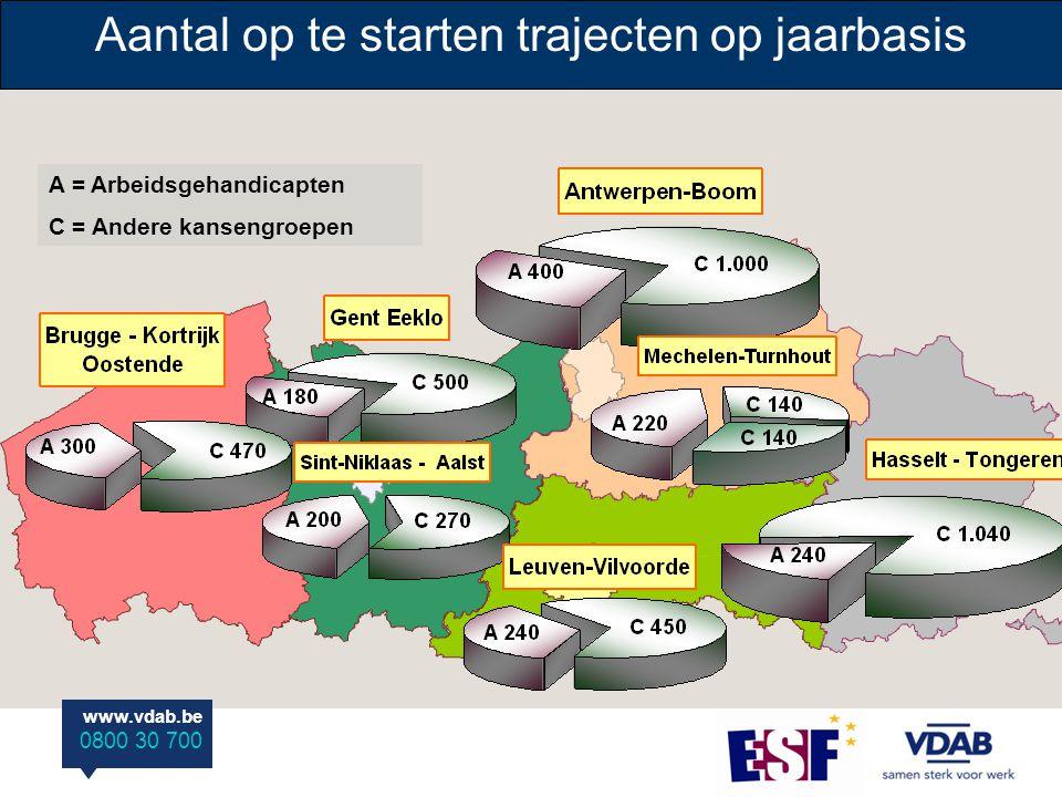 www.vdab.be 0800 30 700 Aantal op te starten trajecten op jaarbasis A = Arbeidsgehandicapten C = Andere kansengroepen