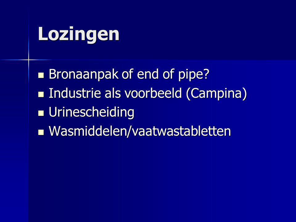 Uitmijnen Fosfaatbom in en rond natte natuurparels Fosfaatbom in en rond natte natuurparels 2000 kg/ha ineens.