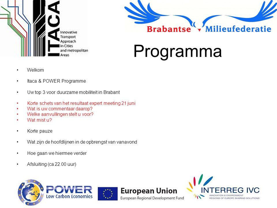 Programma Welkom Itaca & POWER Programme Uw top 3 voor duurzame mobiliteit in Brabant Korte schets van het resultaat expert meeting 21 juni Wat is uw commentaar daarop.