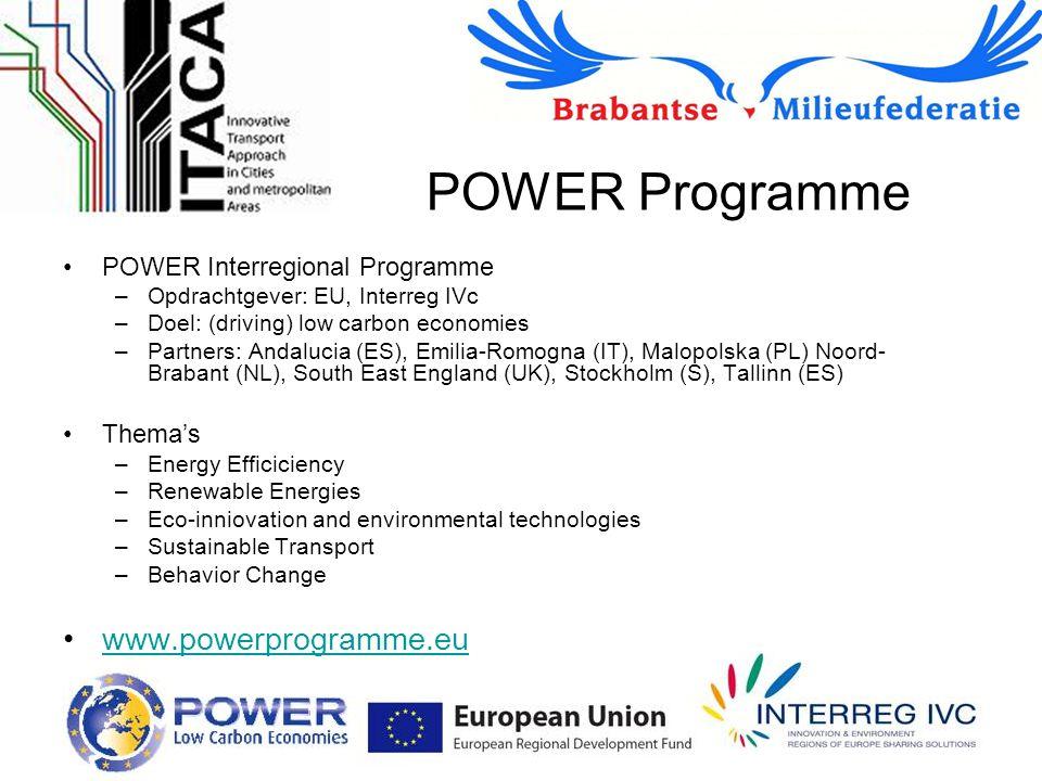 POWER Programme POWER Interregional Programme –Opdrachtgever: EU, Interreg IVc –Doel: (driving) low carbon economies –Partners: Andalucia (ES), Emilia-Romogna (IT), Malopolska (PL) Noord- Brabant (NL), South East England (UK), Stockholm (S), Tallinn (ES) Thema's –Energy Efficiciency –Renewable Energies –Eco-inniovation and environmental technologies –Sustainable Transport –Behavior Change www.powerprogramme.eu