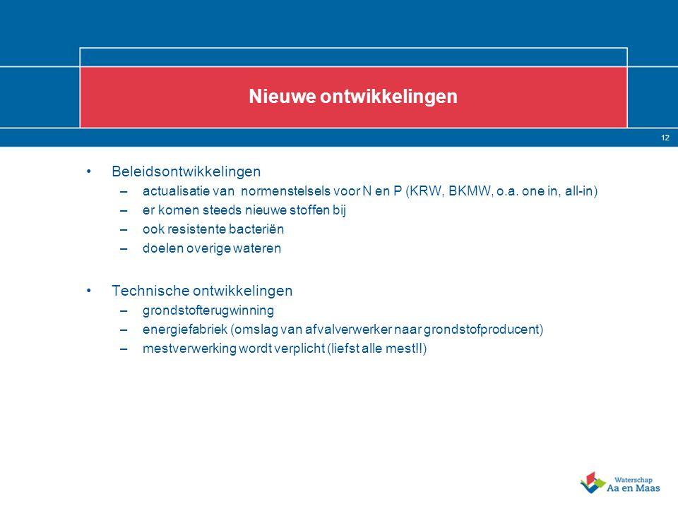 12 Nieuwe ontwikkelingen Beleidsontwikkelingen –actualisatie van normenstelsels voor N en P (KRW, BKMW, o.a.