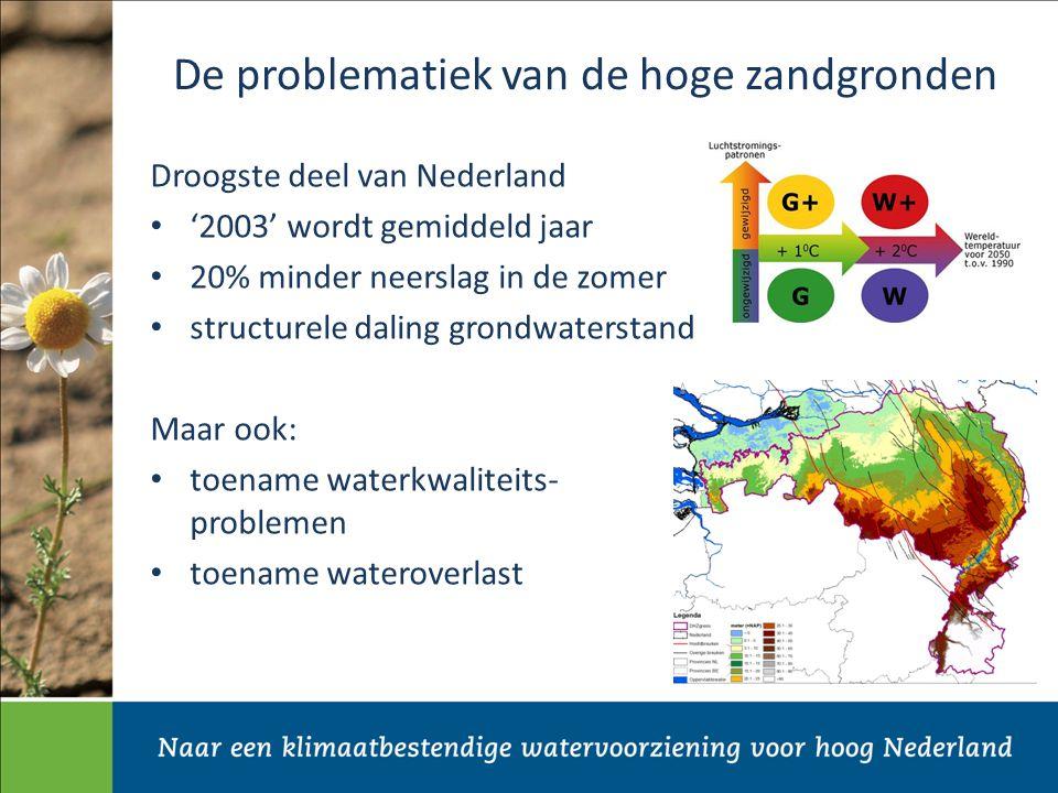 De problematiek van de hoge zandgronden Droogste deel van Nederland '2003' wordt gemiddeld jaar 20% minder neerslag in de zomer structurele daling grondwaterstand Maar ook: toename waterkwaliteits- problemen toename wateroverlast