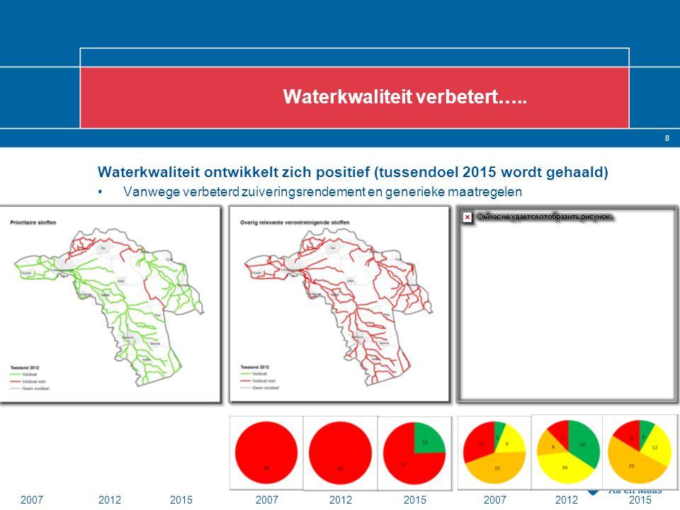 8 Waterkwaliteit verbetert…..