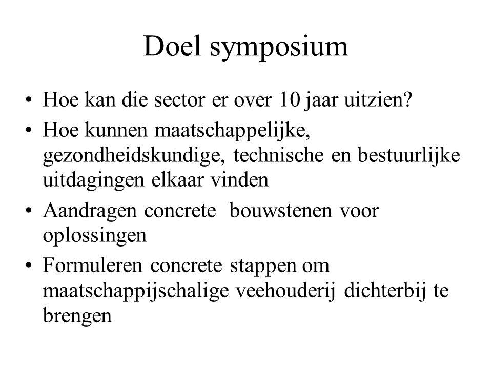 Doel symposium Hoe kan die sector er over 10 jaar uitzien? Hoe kunnen maatschappelijke, gezondheidskundige, technische en bestuurlijke uitdagingen elk