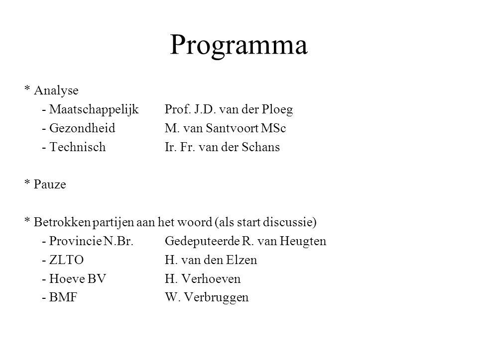 Programma * Analyse - Maatschappelijk Prof. J.D. van der Ploeg - Gezondheid M. van Santvoort MSc - TechnischIr. Fr. van der Schans * Pauze * Betrokken