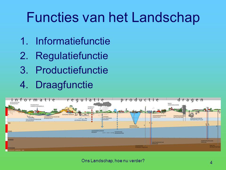 4 Functies van het Landschap 1.Informatiefunctie 2.