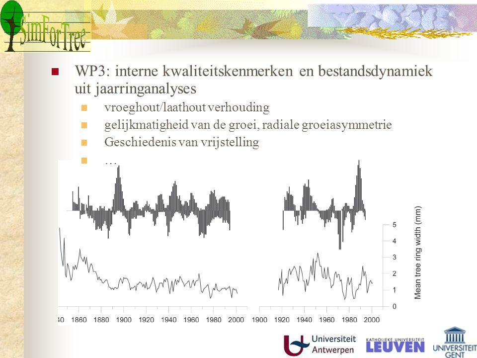 WP3: interne kwaliteitskenmerken en bestandsdynamiek uit jaarringanalyses vroeghout/laathout verhouding gelijkmatigheid van de groei, radiale groeiasymmetrie Geschiedenis van vrijstelling …
