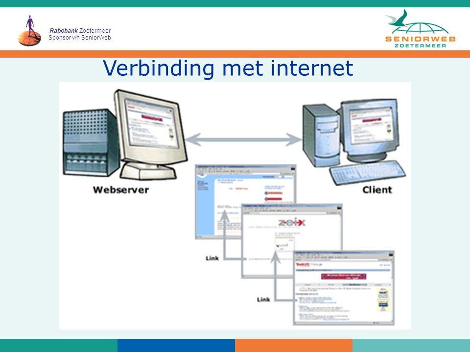 Rabobank Zoetermeer Sponsor v/h SeniorWeb Verbinding met internet