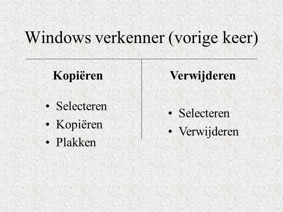 Windows verkenner (vorige keer) Selecteren Kopiëren Plakken Selecteren Verwijderen KopiërenVerwijderen
