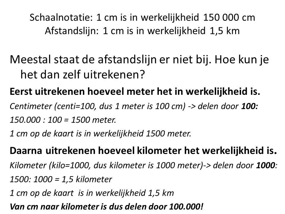 Schaalnotatie: 1 cm is in werkelijkheid 150 000 cm Afstandslijn: 1 cm is in werkelijkheid 1,5 km Meestal staat de afstandslijn er niet bij. Hoe kun je