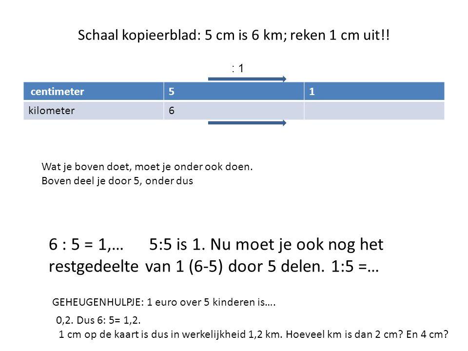 SCHAALOP DE KAART1 CM = M=KMCM X KMWERKELIJK 1: 60 000 8 CM60 000 CM = 600 M = 0,6 KM 8 X 0,6 =4,8 KM 1:100 000 4,5 CM 1: 200 000 12,3 CM 1:150 000 14 CM 1: 750 000 5 CM