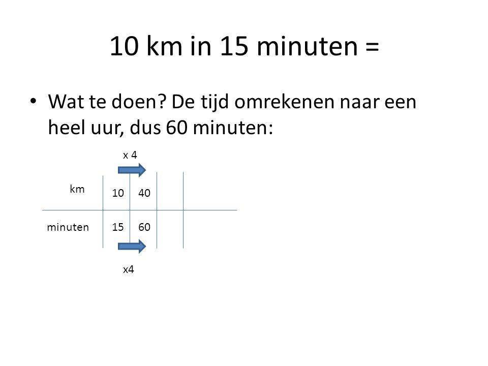 10 km in 15 minuten = Wat te doen.