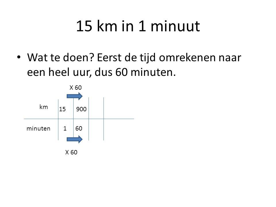 15 km in 1 minuut Wat te doen.Eerst de tijd omrekenen naar een heel uur, dus 60 minuten.