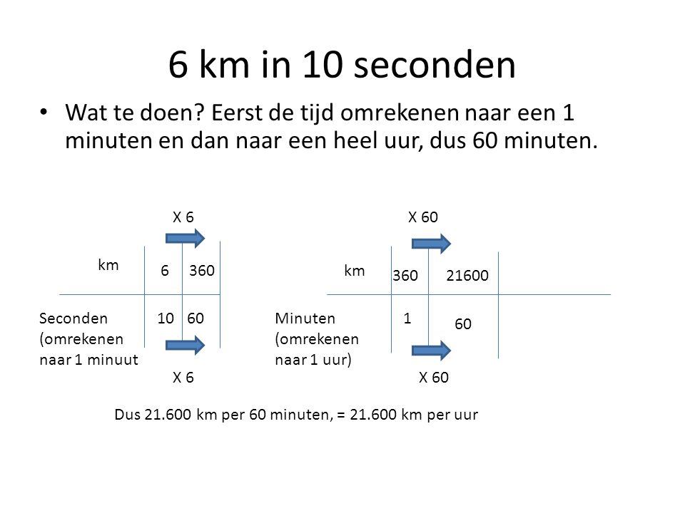 6 km in 10 seconden Wat te doen.