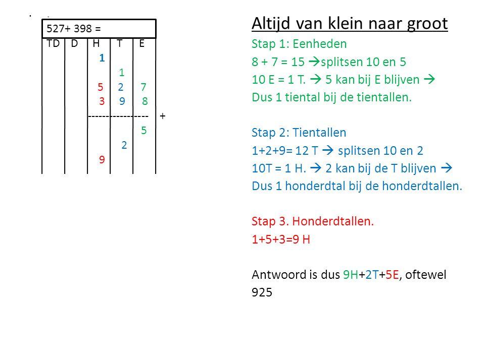 F - Altijd van klein naar groot Stap 1: Eenheden 8 + 7 = 15  splitsen 10 en 5 10 E = 1 T.  5 kan bij E blijven  Dus 1 tiental bij de tientallen. St