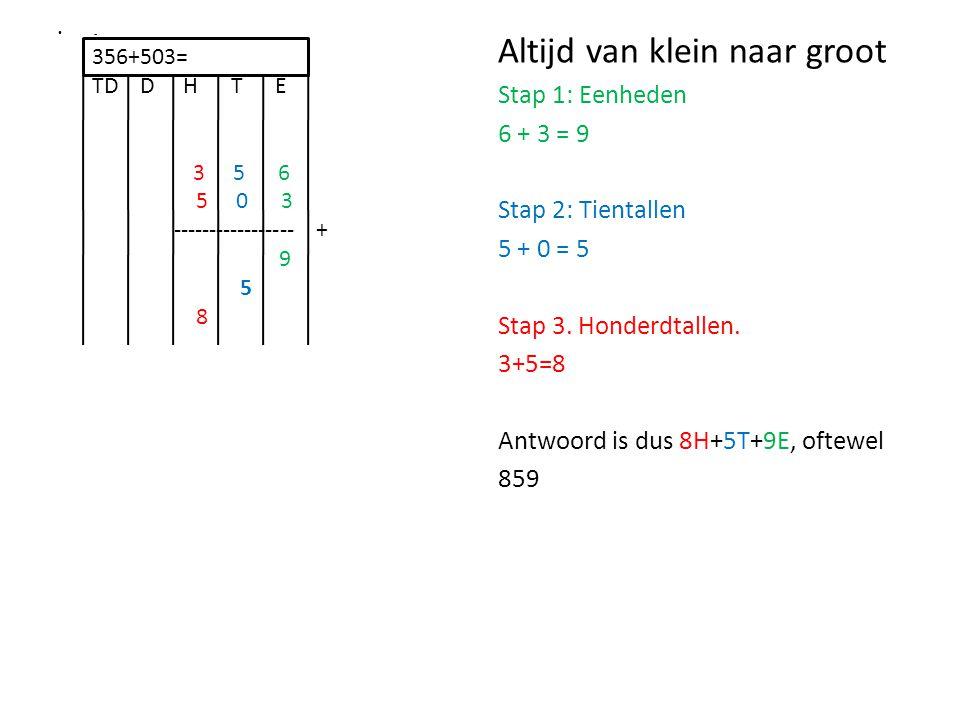 F - Altijd van klein naar groot Stap 1: Eenheden 6 + 3 = 9 Stap 2: Tientallen 5 + 0 = 5 Stap 3. Honderdtallen. 3+5=8 Antwoord is dus 8H+5T+9E, oftewel