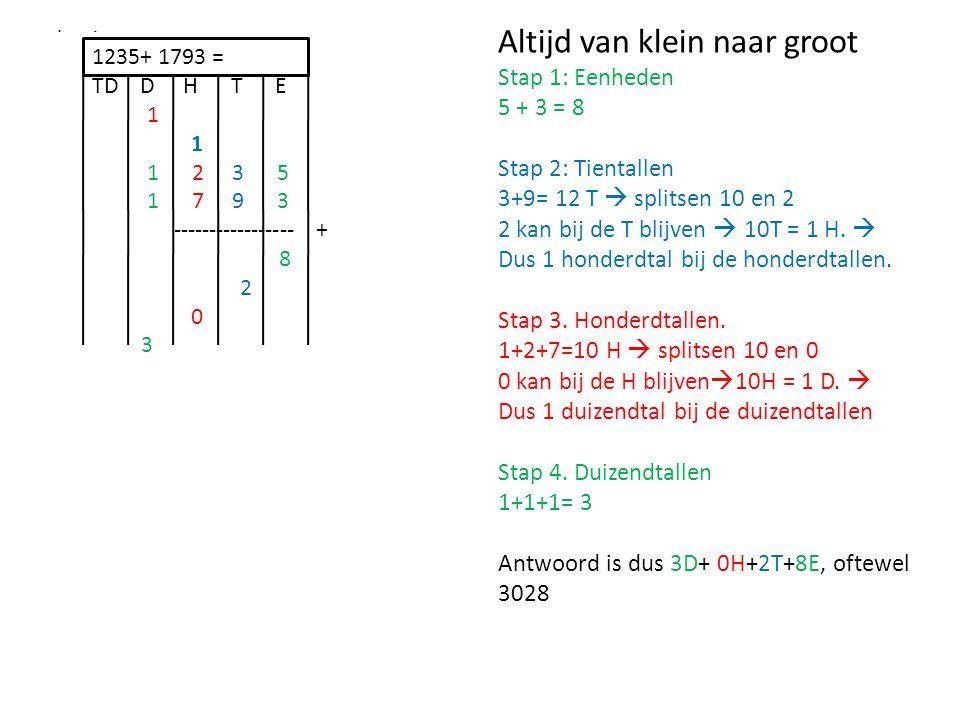 F - Altijd van klein naar groot Stap 1: Eenheden 5 + 3 = 8 Stap 2: Tientallen 3+9= 12 T  splitsen 10 en 2 2 kan bij de T blijven  10T = 1 H.  Dus 1