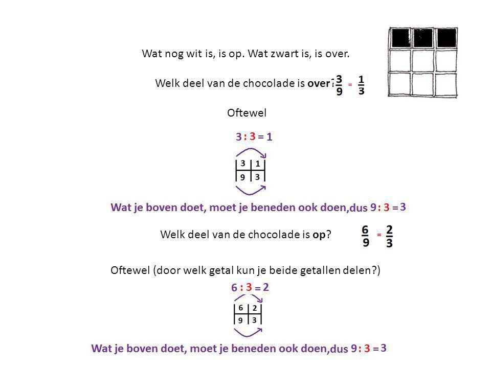 Wat nog wit is, is op.Wat zwart is, is over. Welk deel van de chocolade is over.