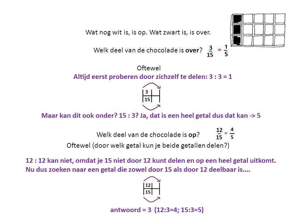 Wat nog wit is, is op. Wat zwart is, is over. Welk deel van de chocolade is over? Oftewel Welk deel van de chocolade is op? Oftewel (door welk getal k