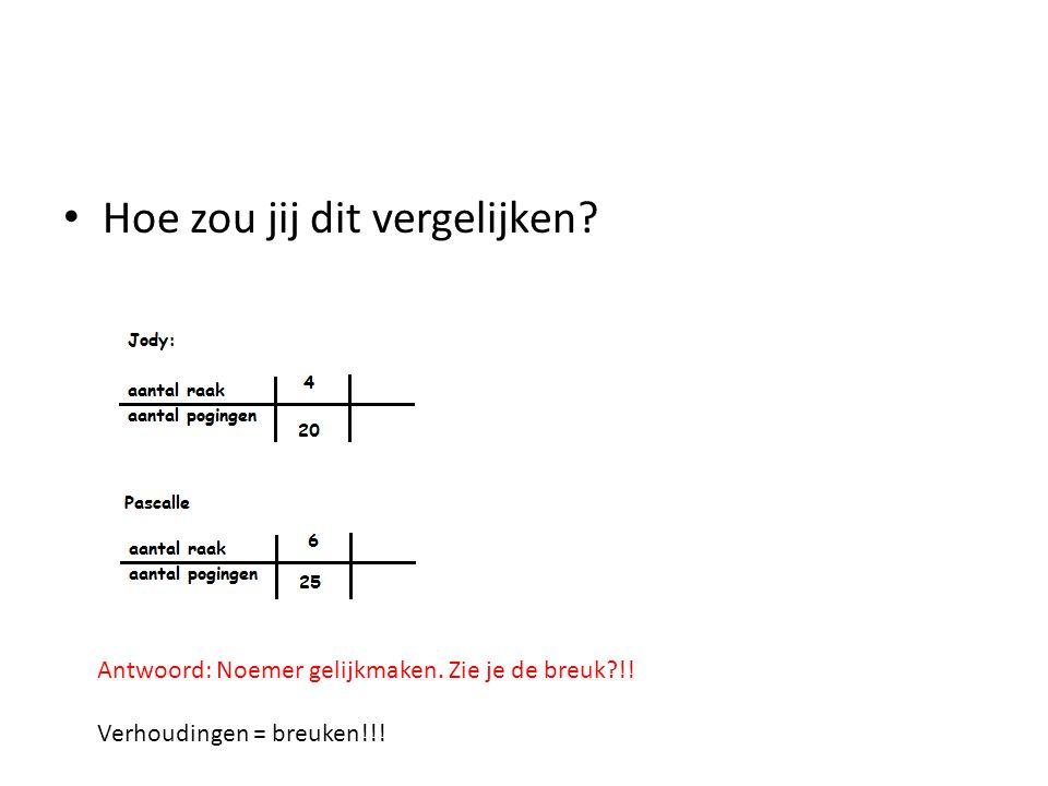 Hoe zou jij dit vergelijken? Antwoord: Noemer gelijkmaken. Zie je de breuk?!! Verhoudingen = breuken!!!