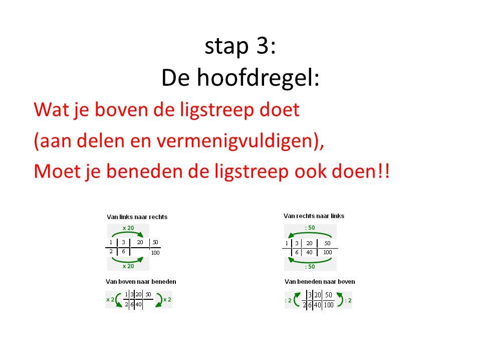 stap 3: De hoofdregel: Wat je boven de ligstreep doet (aan delen en vermenigvuldigen), Moet je beneden de ligstreep ook doen!!