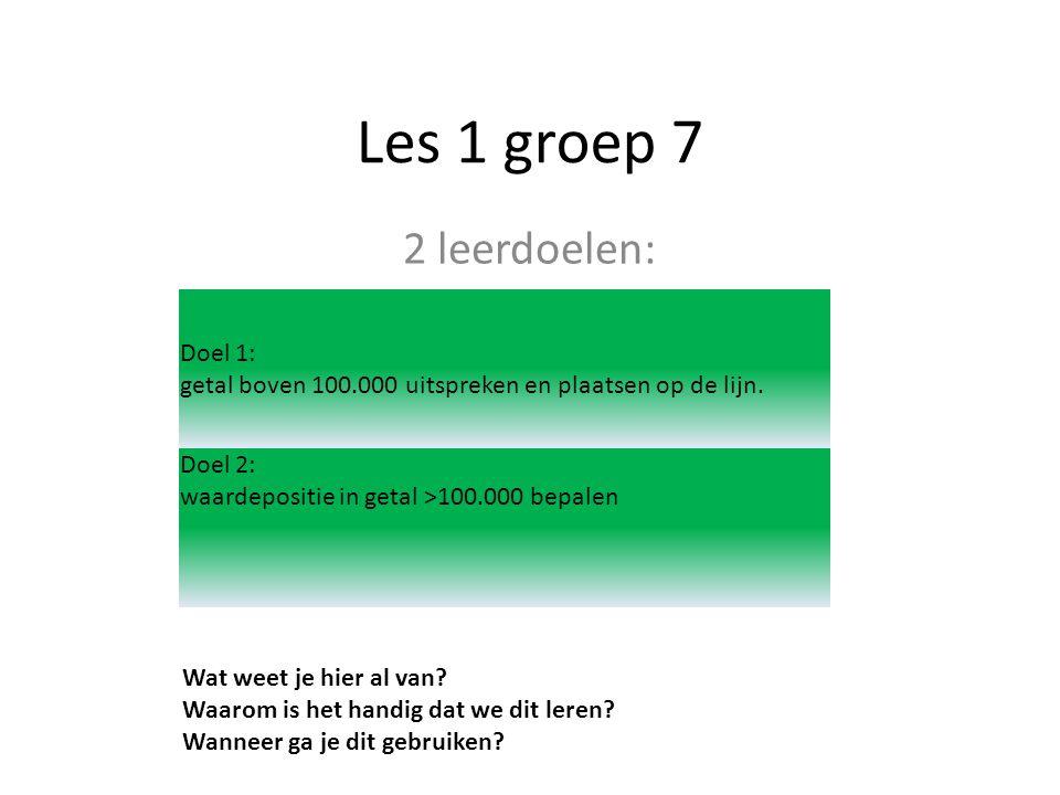 Les 1 groep 7 2 leerdoelen: Doel 1: getal boven 100.000 uitspreken en plaatsen op de lijn. Doel 2: waardepositie in getal >100.000 bepalen Wat weet je
