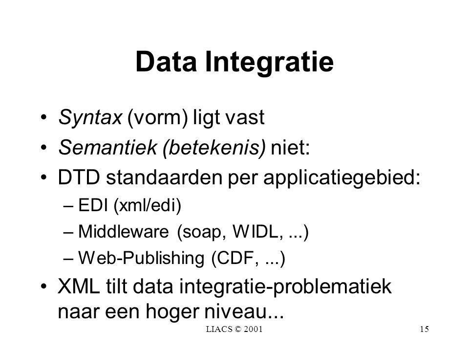 LIACS © 200115 Data Integratie Syntax (vorm) ligt vast Semantiek (betekenis) niet: DTD standaarden per applicatiegebied: –EDI (xml/edi) –Middleware (s