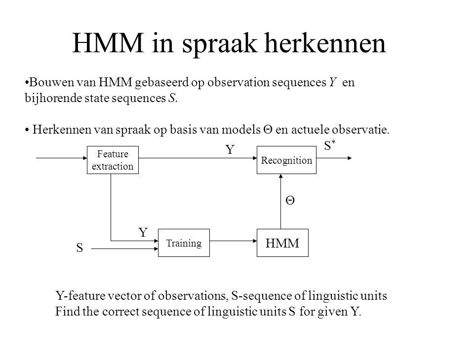 Initializatie Initialization Training HMM phoneme parameters Speech data Phoneme labels Speech data Phoneme labels Initialization module computes the HMM parameters first guess using preprocessed speech data, and their associated phoneme labels.