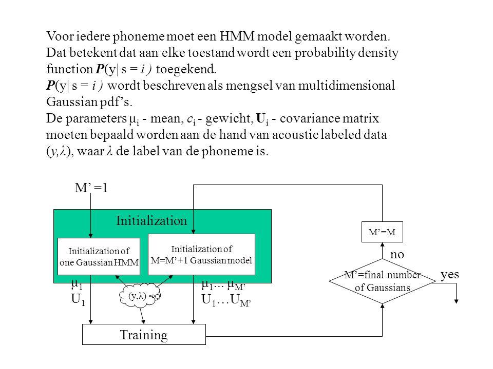 Voor iedere phoneme moet een HMM model gemaakt worden.