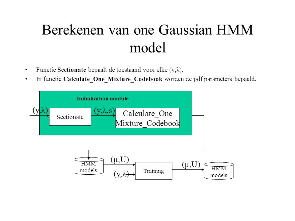 Berekenen van one Gaussian HMM model Functie Sectionate bepaalt de toestaand voor elke (y,λ).