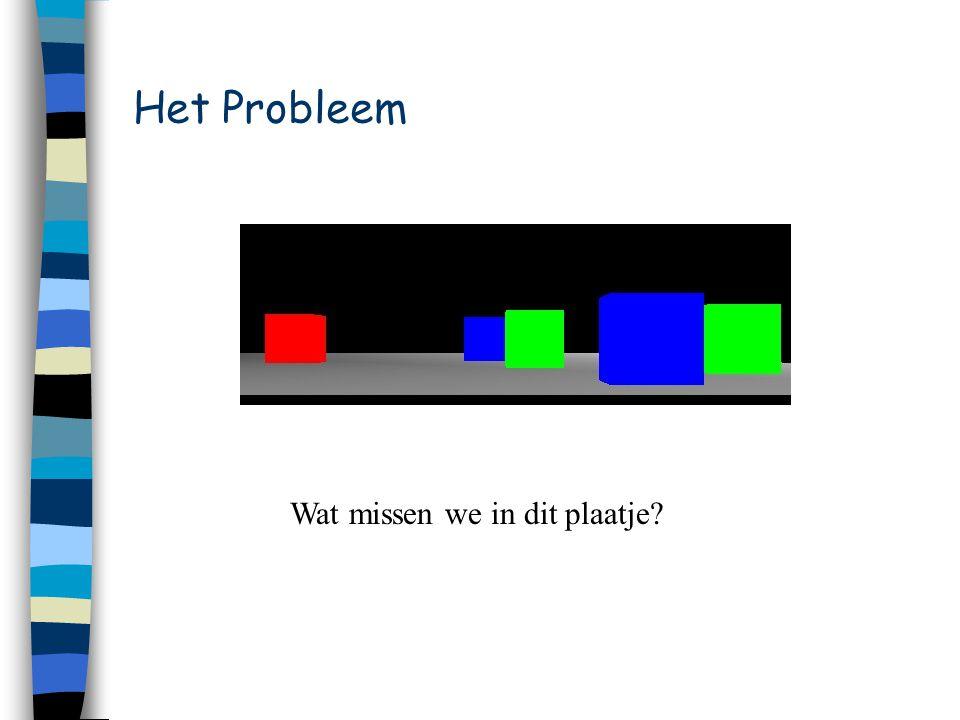 Het Probleem Wat missen we in dit plaatje?