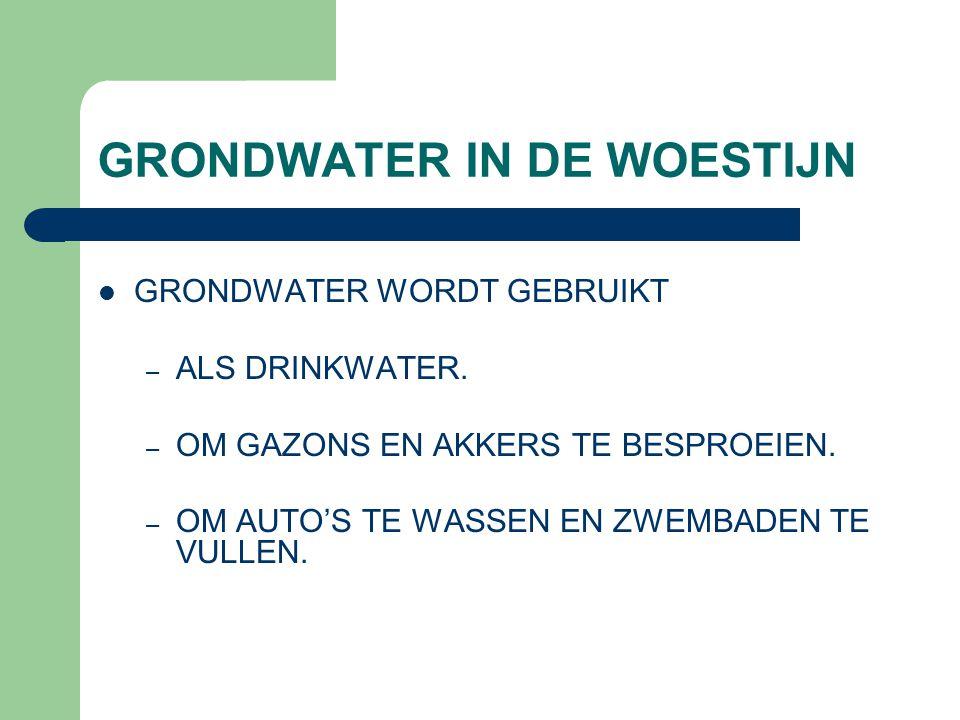 GRONDWATER IN DE WOESTIJN GRONDWATER WORDT GEBRUIKT – ALS DRINKWATER. – OM GAZONS EN AKKERS TE BESPROEIEN. – OM AUTO'S TE WASSEN EN ZWEMBADEN TE VULLE