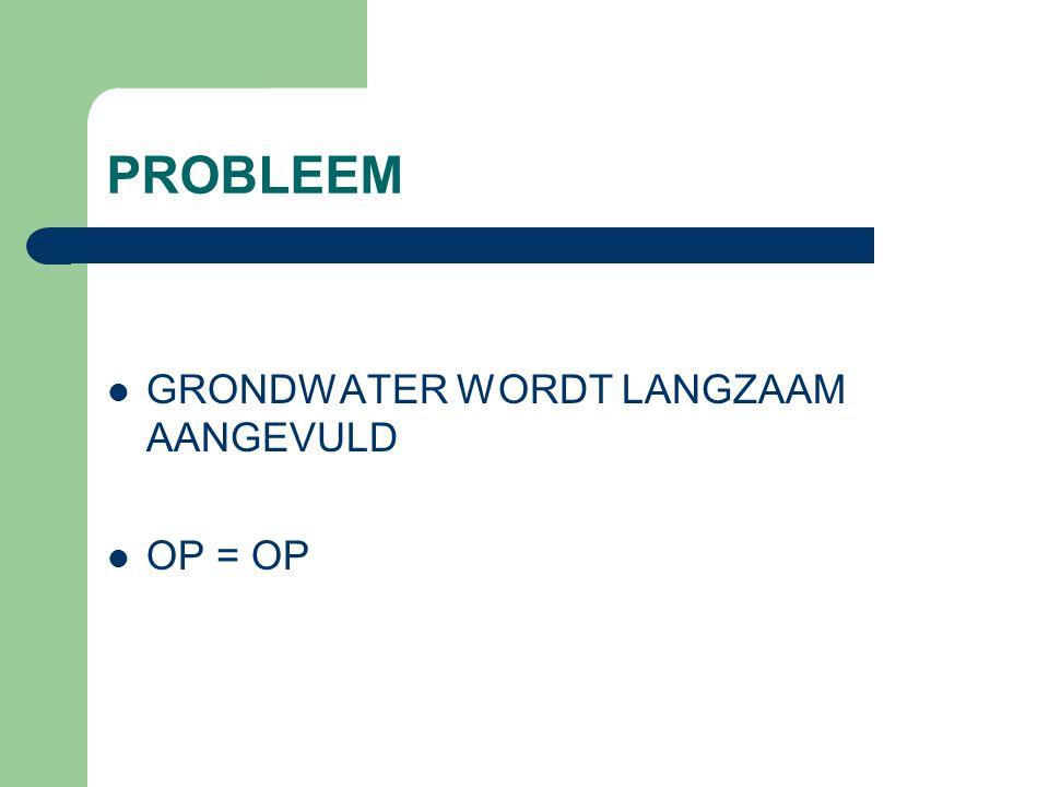 PROBLEEM GRONDWATER WORDT LANGZAAM AANGEVULD OP = OP